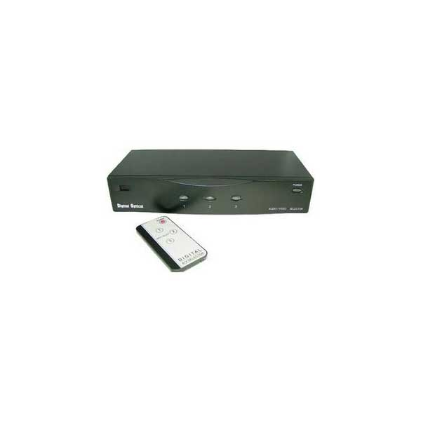 Philmore Remote Controlled Component Video/Audio Selector